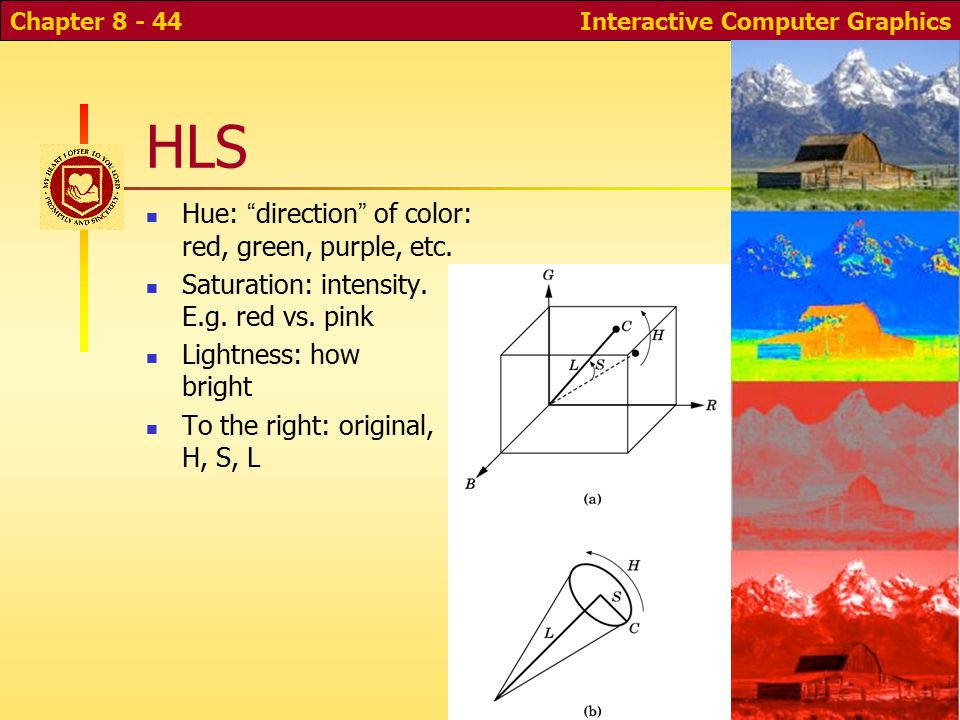 Interactive Computer GraphicsChapter 8 - 43 Color Systems RGB YIQ CMYK HSV, HLS Chromaticity Color gamut