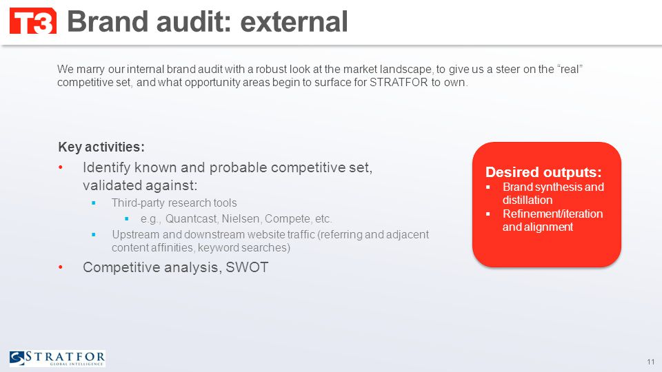 Brand audit: external Key activities: Identify known and probable competitive set, validated against:  Third-party research tools  e.g., Quantcast,