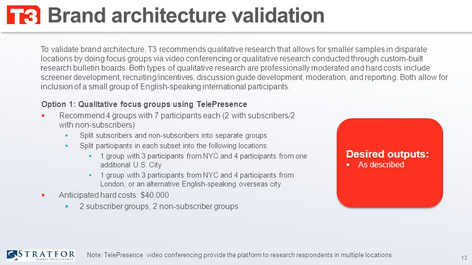 Brand architecture validation 13 Desired outputs:  As described Desired outputs:  As described To validate brand architecture, T3 recommends qualitative research that allows for smaller samples in disparate locations by doing focus groups via video conferencing or qualitative research conducted through custom-built research bulletin boards.