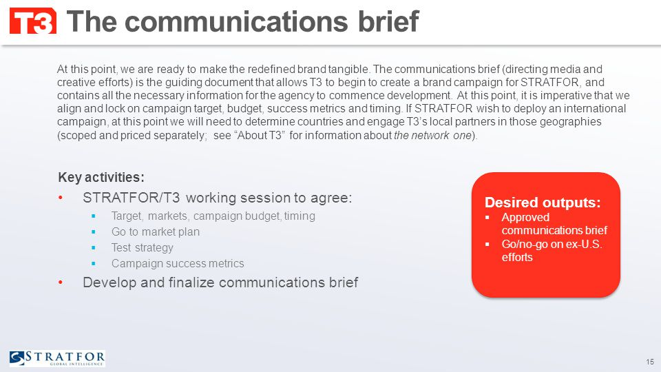 The communications brief Key activities: STRATFOR/T3 working session to agree:  Target, markets, campaign budget, timing  Go to market plan  Test strategy  Campaign success metrics Develop and finalize communications brief 15 Desired outputs:  Approved communications brief  Go/no-go on ex-U.S.