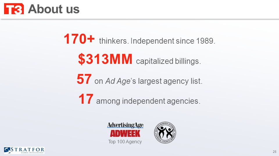 About us 26 170+ thinkers. Independent since 1989.