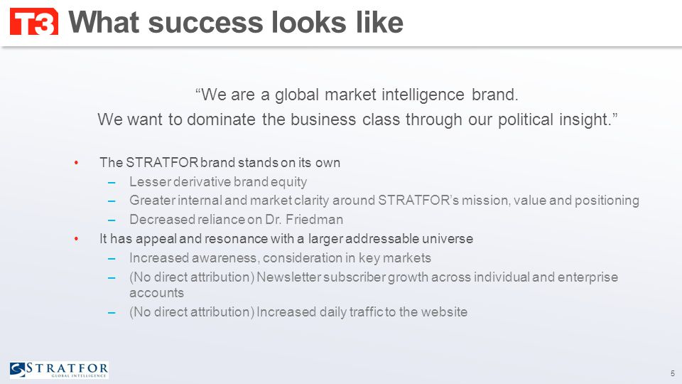 "5 What success looks like ""We are a global market intelligence brand. We want to dominate the business class through our political insight."" The STRAT"
