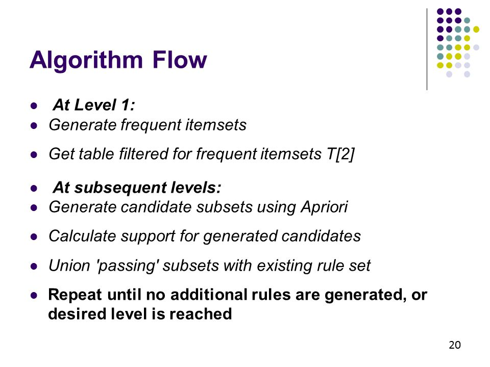 Algorithm Flow 20 At Level 1: Generate frequent itemsets Get table filtered for frequent itemsets T[2] At subsequent levels: Generate candidate subset