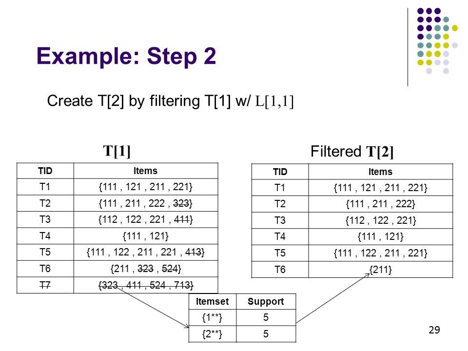 T[1] Create T[2] by filtering T[1] w/ L[1,1] 29 Example: Step 2 TIDItems T1{111, 121, 211, 221} T2{111, 211, 222, 323} T3{112, 122, 221, 411} T4{111,