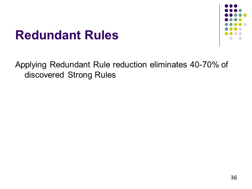 36 Applying Redundant Rule reduction eliminates 40-70% of discovered Strong Rules Redundant Rules