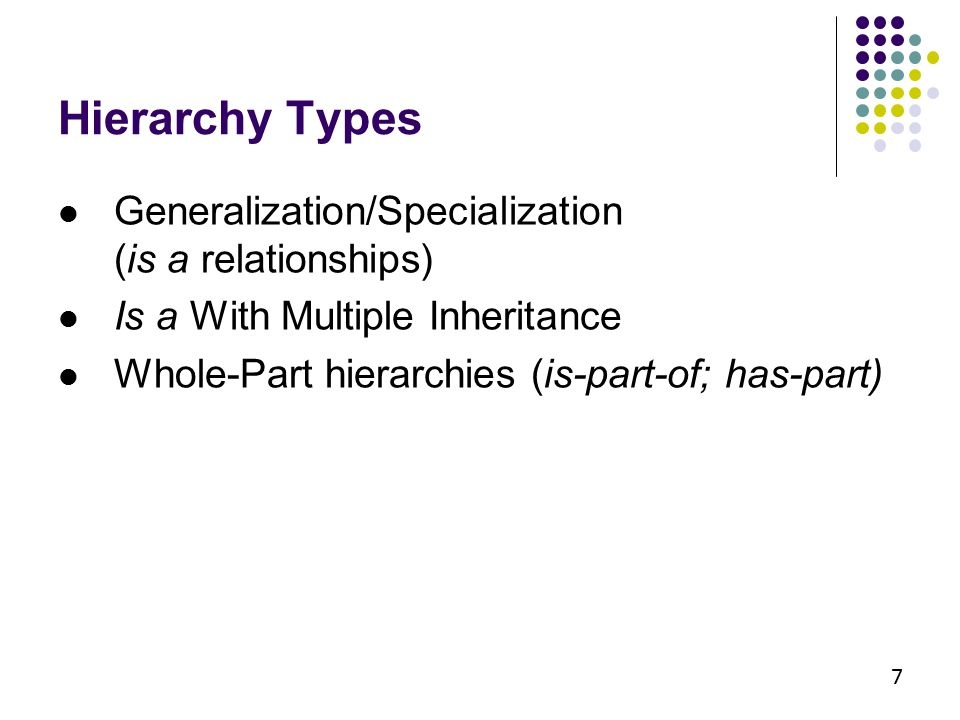 Hierarchy Types Generalization/Specialization (is a relationships) Is a With Multiple Inheritance Whole-Part hierarchies (is-part-of; has-part) 7