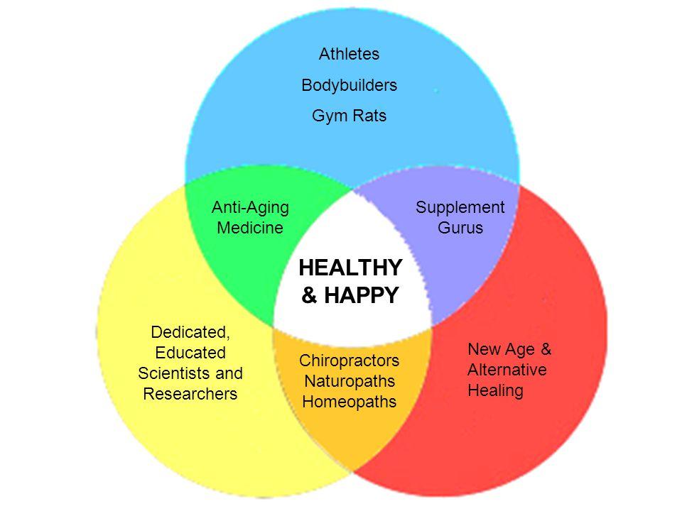 Athletes Bodybuilders Gym Rats New Age & Alternative Healing Supplement Gurus Anti-Aging Medicine Chiropractors Naturopaths Homeopaths Dedicated, Educ
