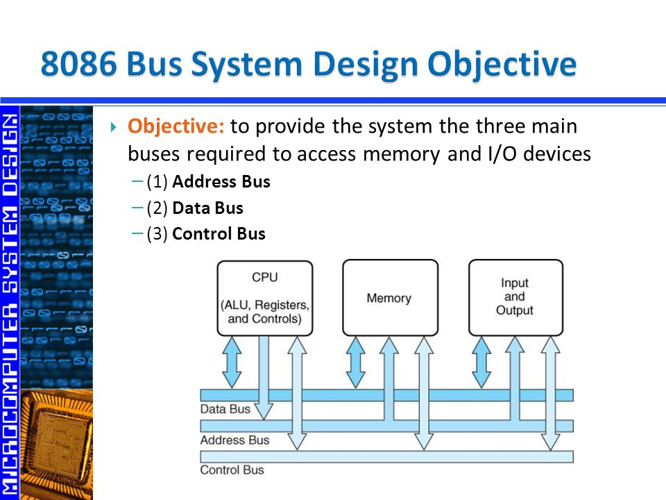  Objective: to provide the system the three main buses required to access memory and I/O devices − (1) Address Bus − (2) Data Bus − (3) Control Bus