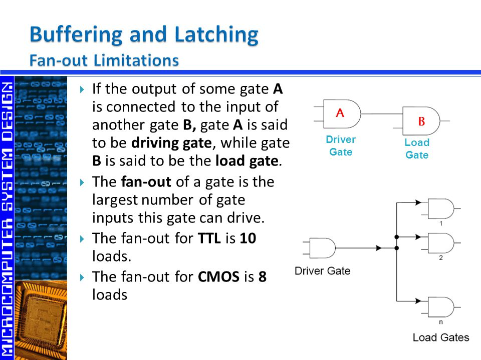  If the output of some gate A is connected to the input of another gate B, gate A is said to be driving gate, while gate B is said to be the load gat