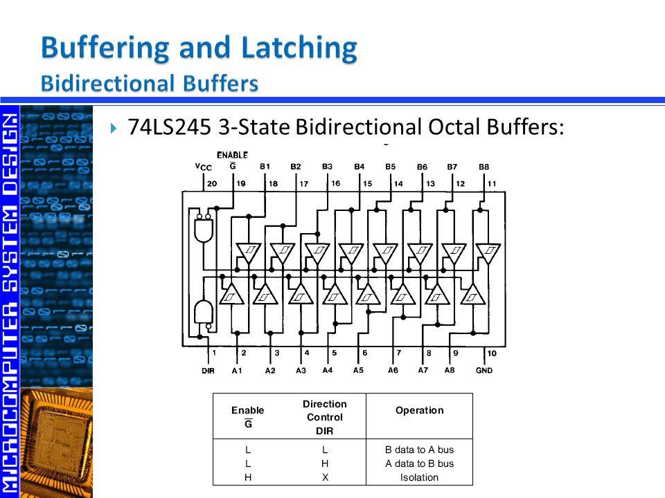  74LS245 3-State Bidirectional Octal Buffers: