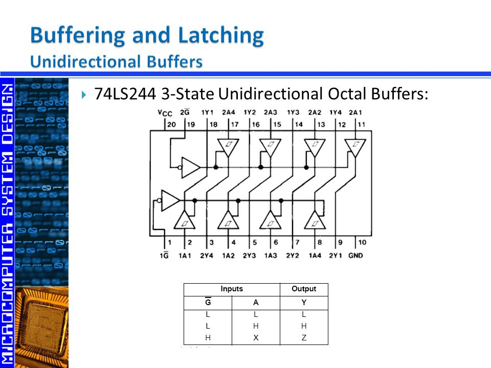  74LS244 3-State Unidirectional Octal Buffers: