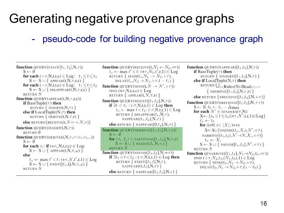 Generating negative provenance graphs -pseudo-code for building negative provenance graph 16