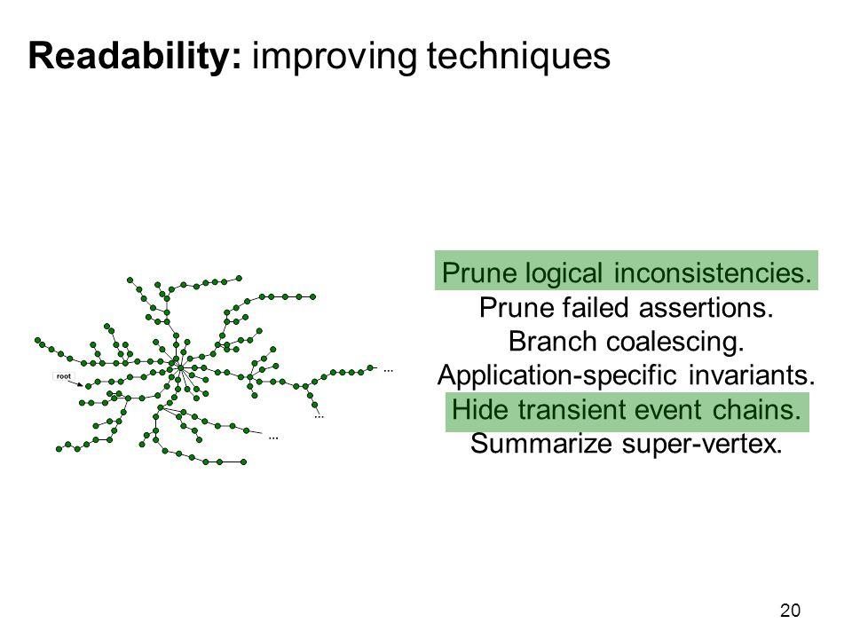 Readability: improving techniques Prune logical inconsistencies.