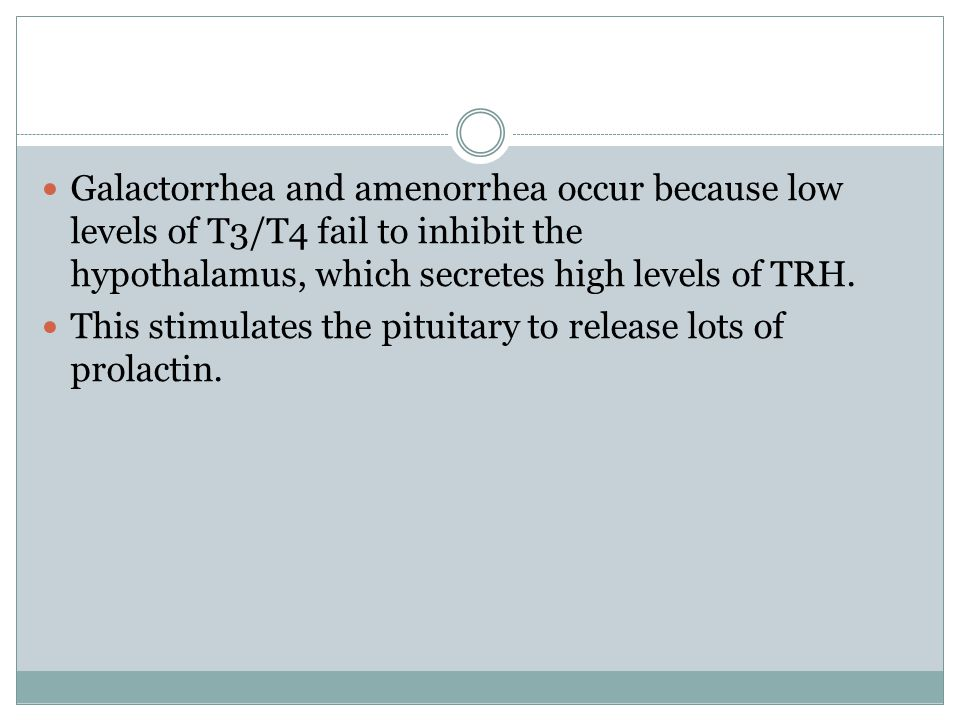 Galactorrhea and amenorrhea occur because low levels of T3/T4 fail to inhibit the hypothalamus, ​ which secretes high levels of TRH.
