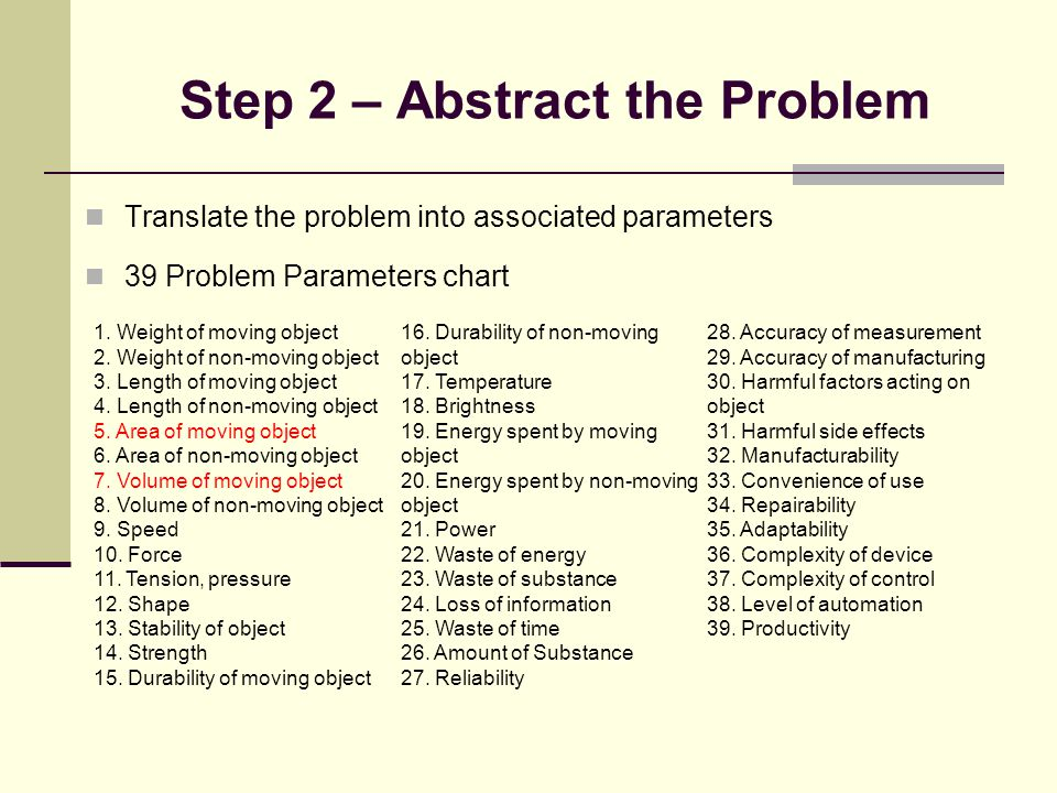 Step 2 – Abstract the Problem Translate the problem into associated parameters 39 Problem Parameters chart 1.