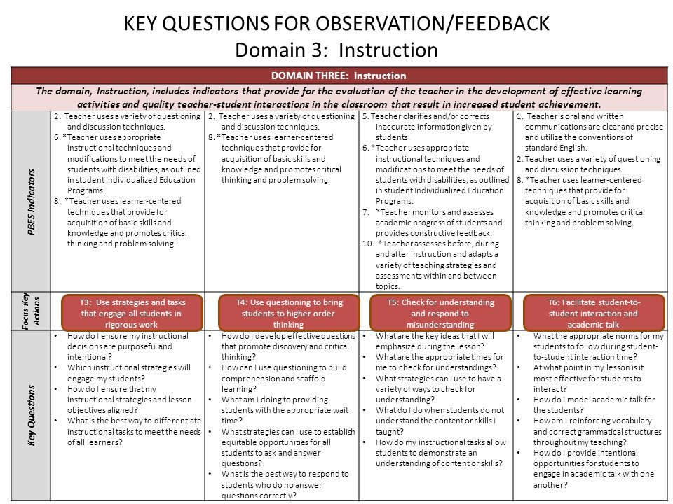 22 KEY QUESTIONS FOR OBSERVATION/FEEDBACK Domain 3: Instruction DOMAIN THREE: Instruction The domain, Instruction, includes indicators that provide for the evaluation of the teacher in the development of effective learning activities and quality teacher-student interactions in the classroom that result in increased student achievement.