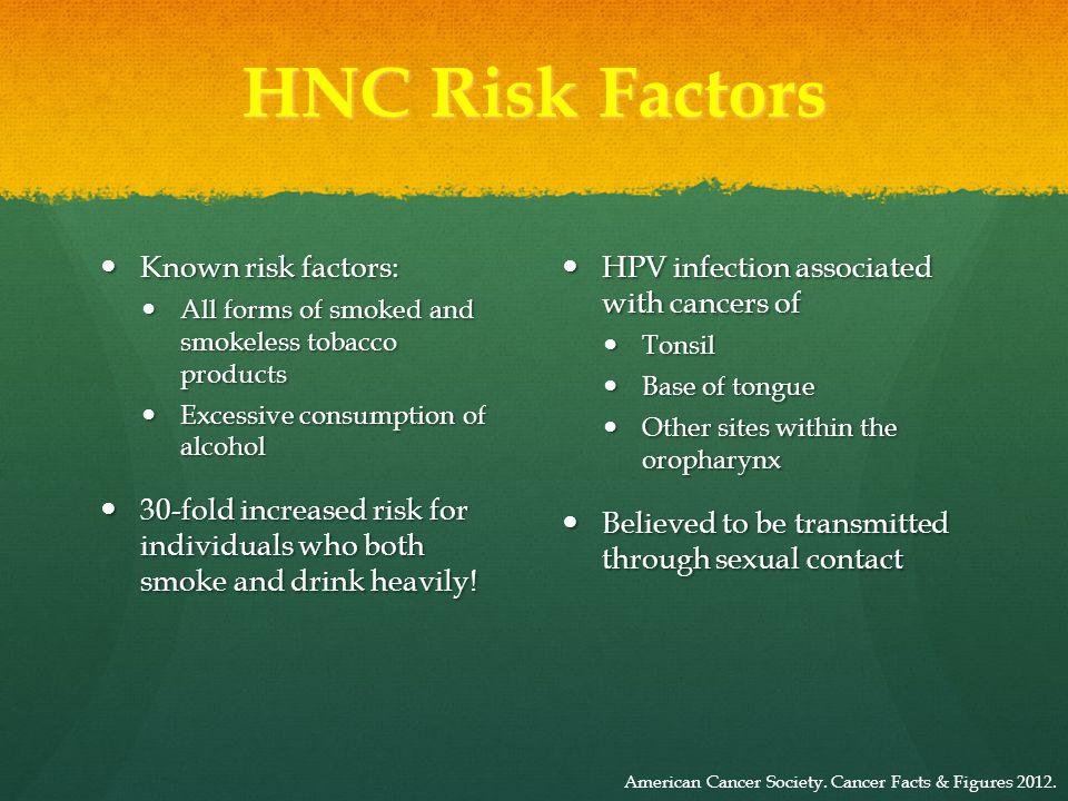 Smoking-Associated HNC American Cancer Society. Cancer Statistics 2012.