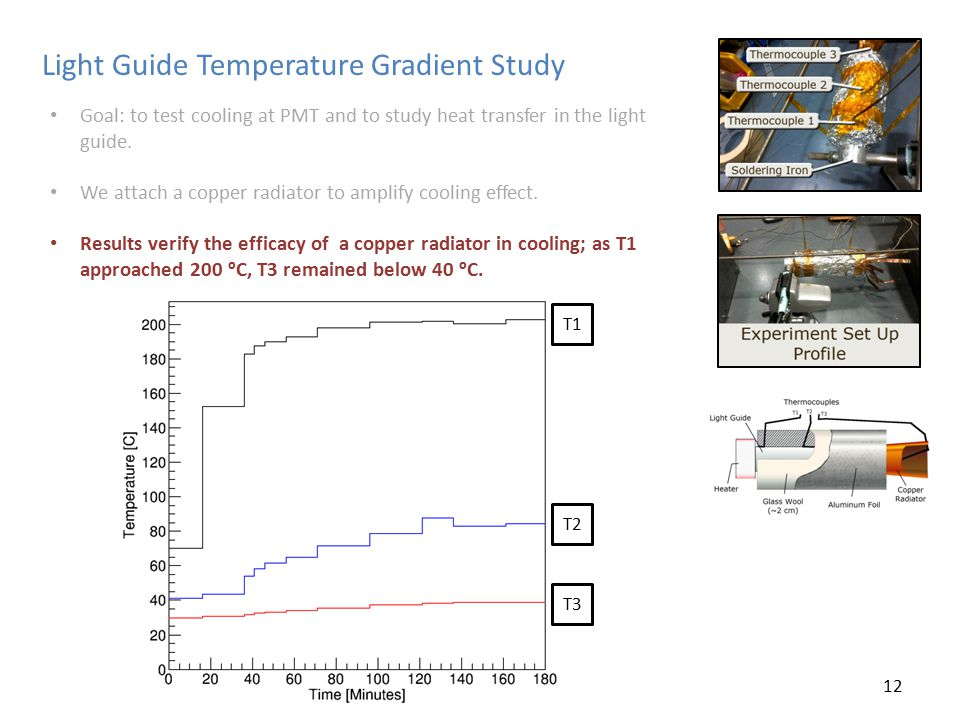 Light Guide Temperature Gradient Study Goal: to test cooling at PMT and to study heat transfer in the light guide. We attach a copper radiator to ampl