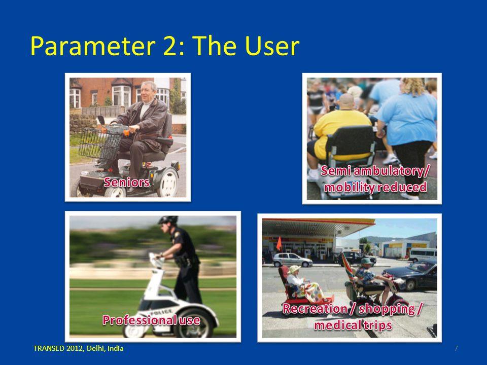 Parameter 2: The User 7TRANSED 2012, Delhi, India