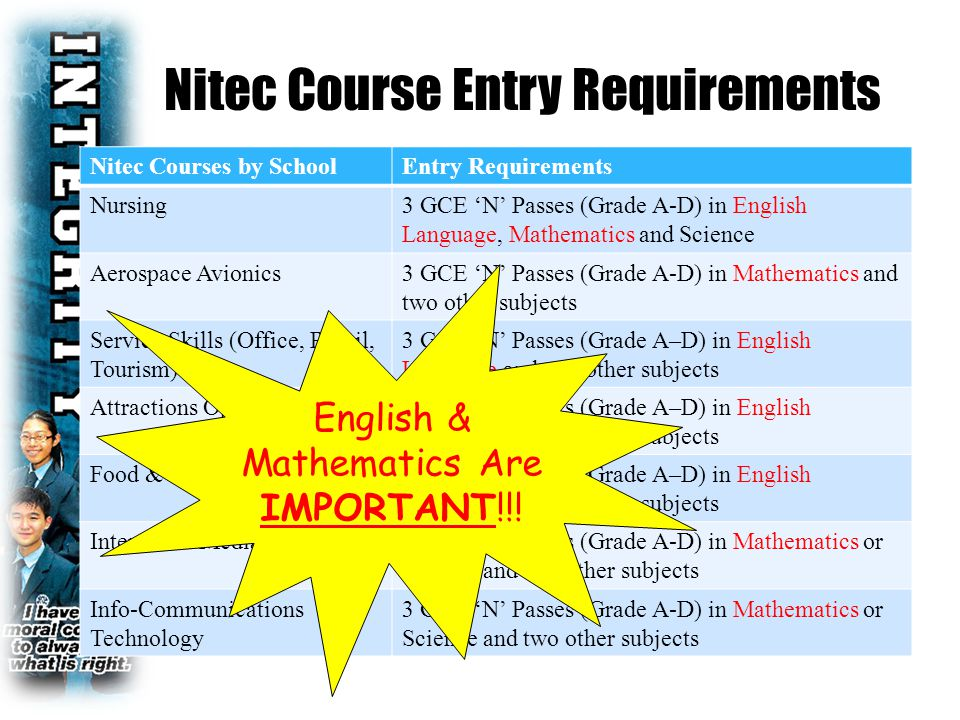 Nitec Course Entry Requirements Nitec Courses by SchoolEntry Requirements Nursing3 GCE 'N' Passes (Grade A-D) in English Language, Mathematics and Sci
