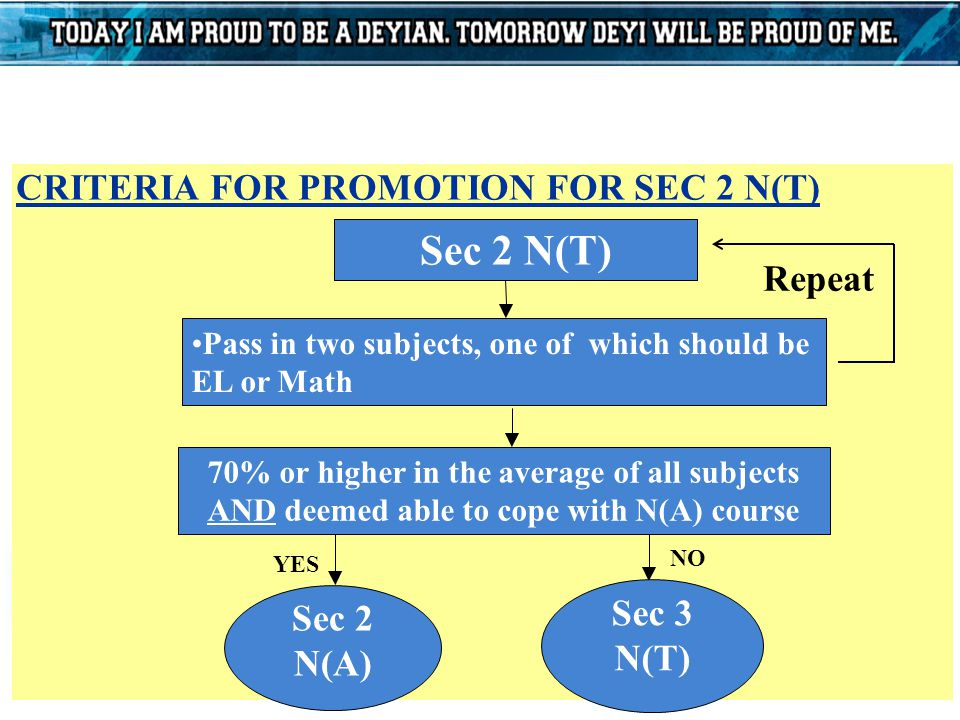 CRITERIA FOR PROMOTION FOR SEC 2 N(T)  YES NO Sec 2 N(T) Pass in two subjects, one of which should be EL or Math Sec 2 N(A) Sec 3 N(T) 70% or higher in the average of all subjects AND deemed able to cope with N(A) course Repeat