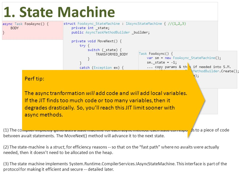 (1) The compiler implicitly generates a state machine for each async method.