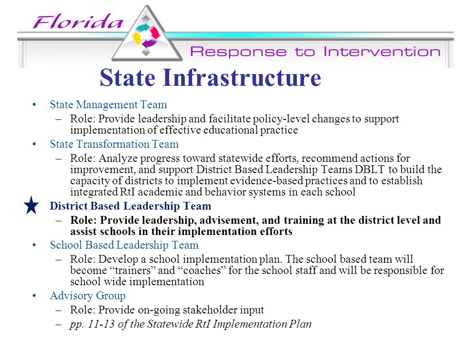 State Infrastructure State Management Team –Role: Provide leadership and facilitate policy-level changes to support implementation of effective educational practice State Transformation Team –Role: Analyze progress toward statewide efforts, recommend actions for improvement, and support District Based Leadership Teams DBLT to build the capacity of districts to implement evidence-based practices and to establish integrated RtI academic and behavior systems in each school District Based Leadership Team –Role: Provide leadership, advisement, and training at the district level and assist schools in their implementation efforts School Based Leadership Team –Role: Develop a school implementation plan.
