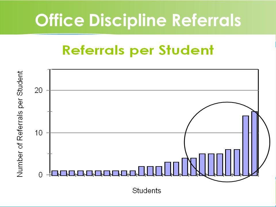 31 Office Discipline Referrals