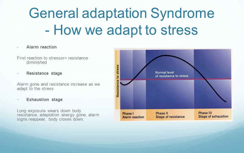 General adaptation Syndrome - How we adapt to stress - Alarm reaction First reaction to stressor= resistance diminished - Resistance stage Alarm gone