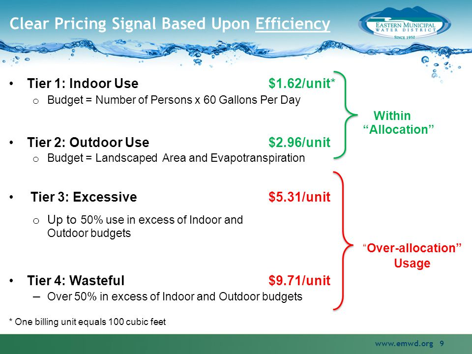 Clear Pricing Signal Based Upon Efficiency www.emwd.org 9 Tier 1: Indoor Use $1.62/unit* o Budget = Number of Persons x 60 Gallons Per Day Within Allocation Tier 2: Outdoor Use$2.96/unit o Budget = Landscaped Area and Evapotranspiration Tier 3: Excessive$5.31/unit o Up to 50% use in excess of Indoor and Outdoor budgets Over-allocation Usage Tier 4: Wasteful$9.71/unit — Over 50% in excess of Indoor and Outdoor budgets * One billing unit equals 100 cubic feet