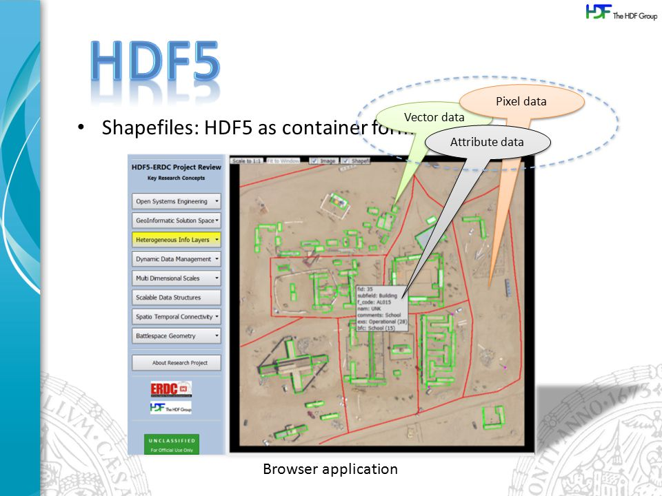 Shapefiles: HDF5 as container format Browser application Vector data Pixel data Attribute data