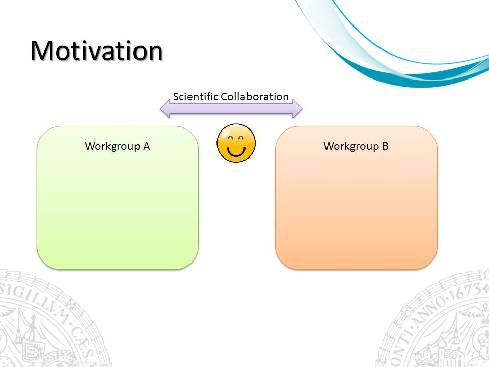 Motivation Workgroup A Workgroup B Workgroup C Workgroup D Software 3 Software 4 Scientific Collaboration