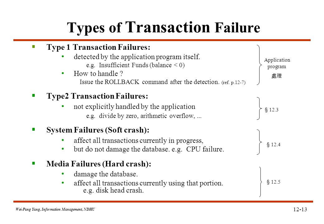 Wei-Pang Yang, Information Management, NDHU 12-13 Types of Transaction Failure  Type 1 Transaction Failures: detected by the application program itse