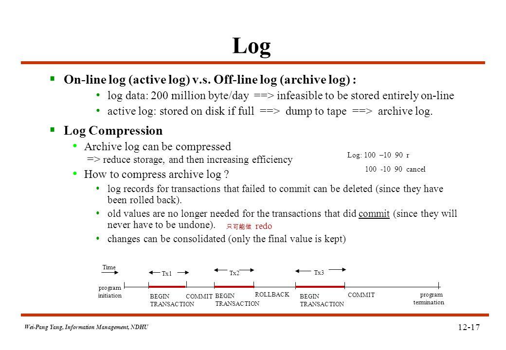 Wei-Pang Yang, Information Management, NDHU 12-17 Log  On-line log (active log) v.s.