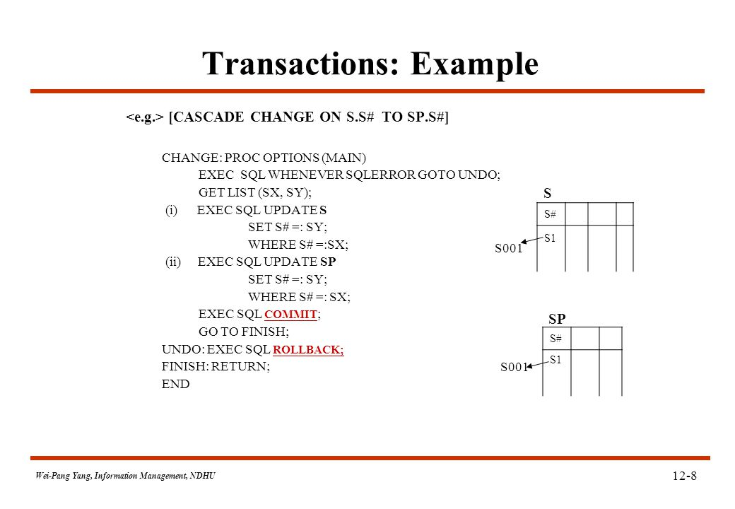 Wei-Pang Yang, Information Management, NDHU 12-9 Transactions: Structure  Structure of a Transaction BEGIN TRANSACTION; /* application specified sequence of operations*/.