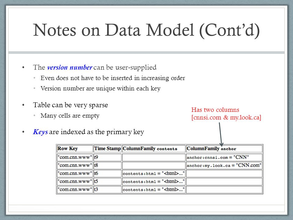 Notes on Data Model (Cont'd) The version number can be user-supplied Even does not have to be inserted in increasing order Version number are unique w