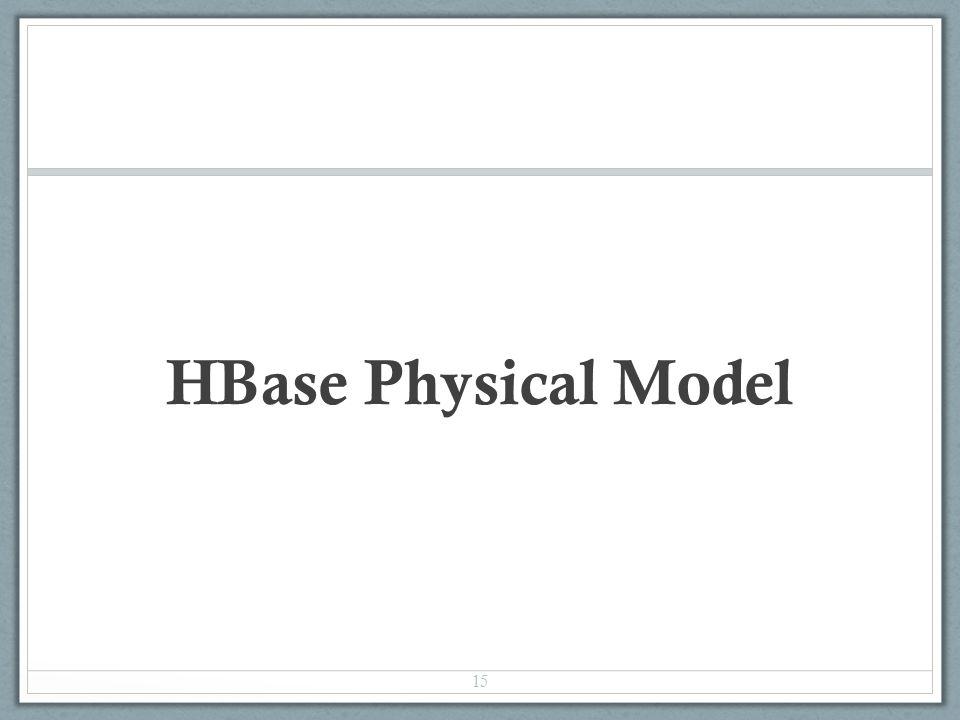 HBase Physical Model 15
