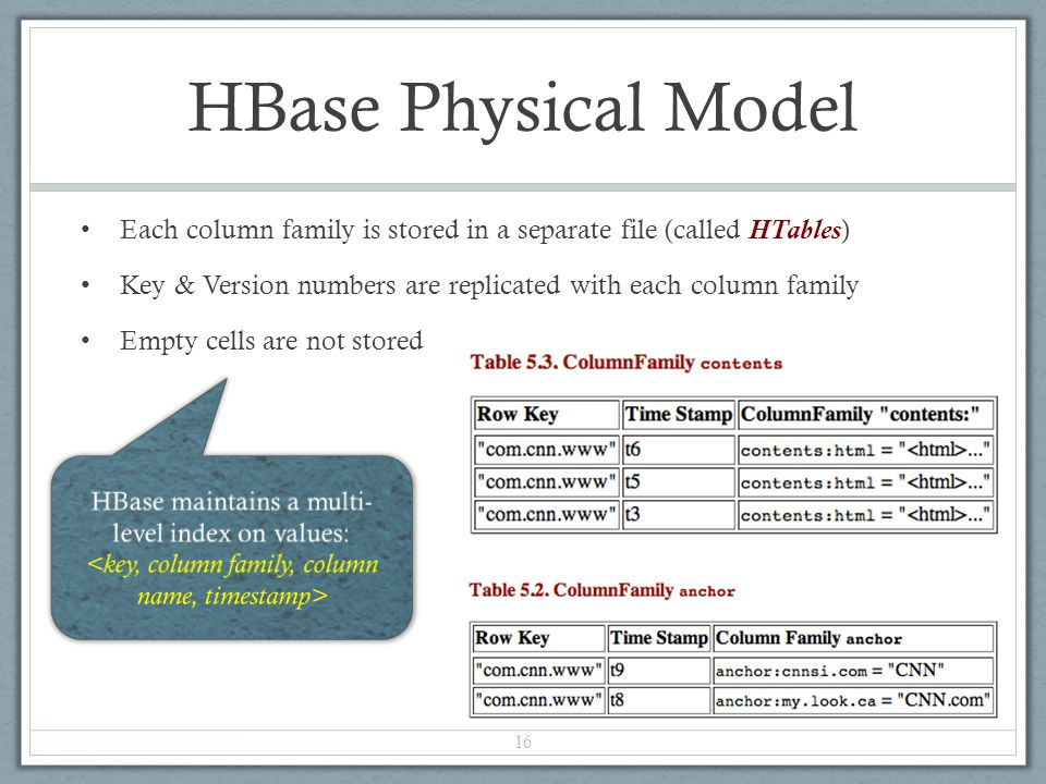 HBase Physical Model Each column family is stored in a separate file (called HTables) Key & Version numbers are replicated with each column family Empty cells are not stored 16