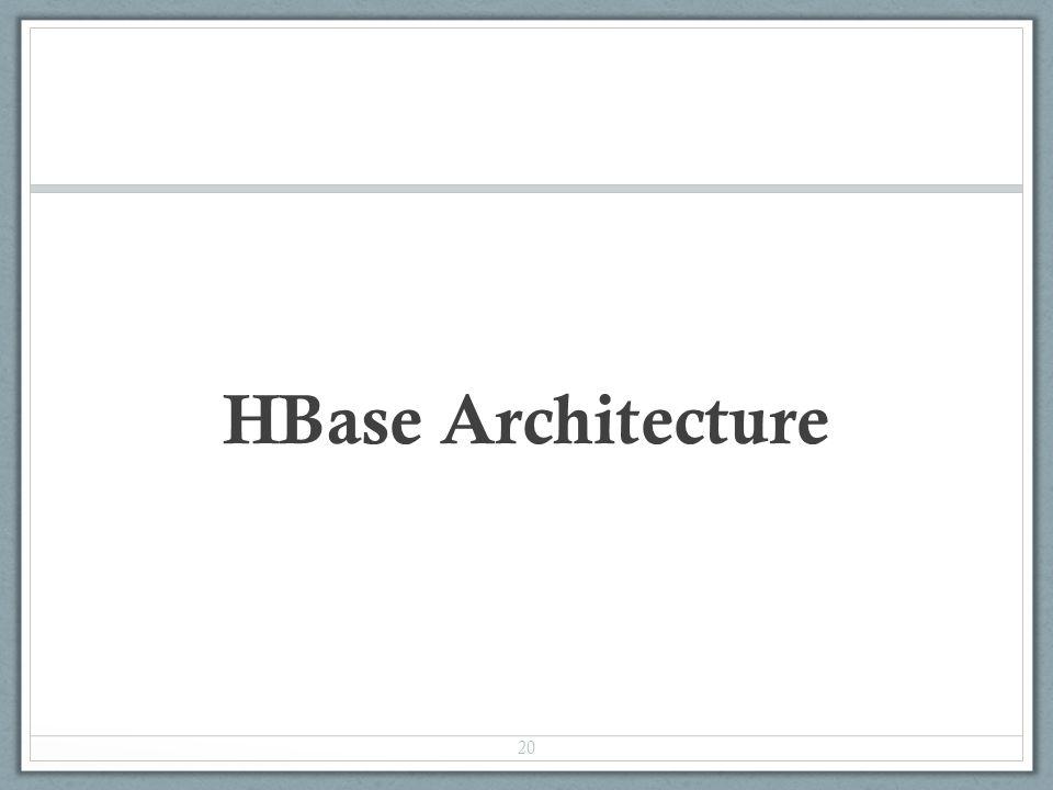 HBase Architecture 20