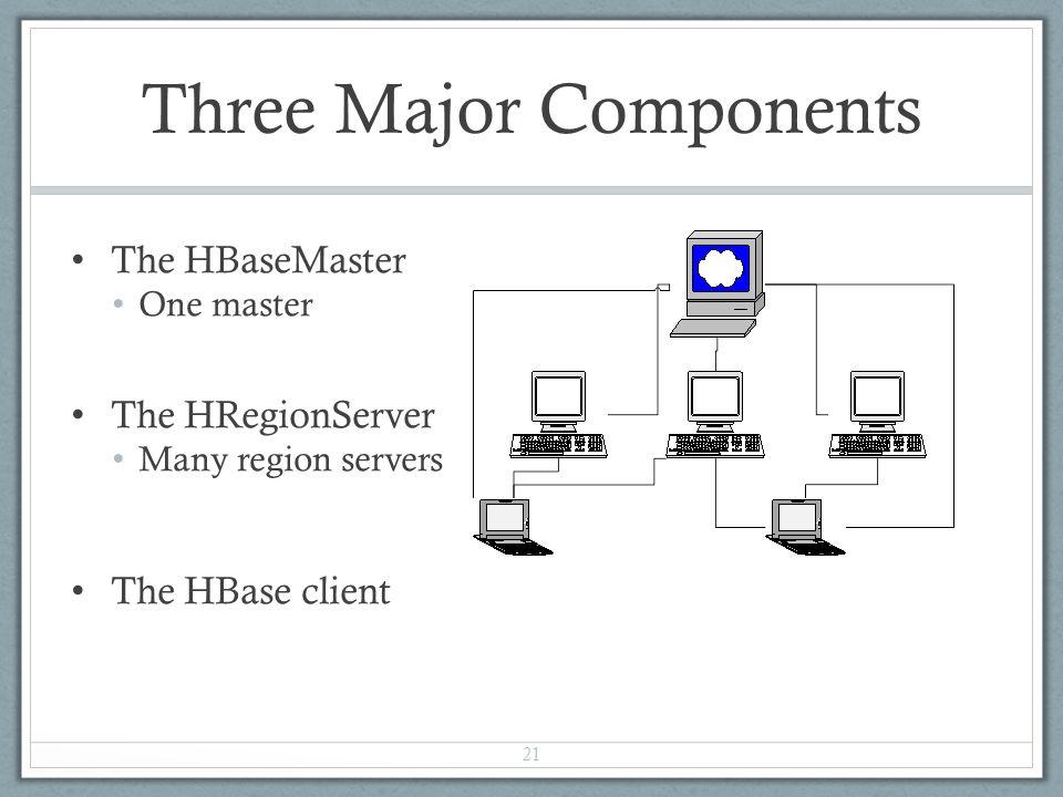 Three Major Components 21 The HBaseMaster One master The HRegionServer Many region servers The HBase client