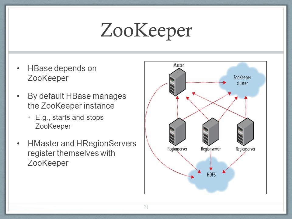 ZooKeeper HBase depends on ZooKeeper By default HBase manages the ZooKeeper instance E.g., starts and stops ZooKeeper HMaster and HRegionServers register themselves with ZooKeeper 24