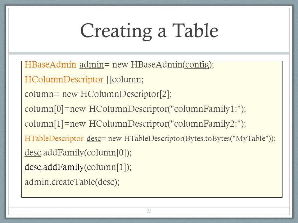 Creating a Table HBaseAdmin admin= new HBaseAdmin(config); HColumnDescriptor []column; column= new HColumnDescriptor[2]; column[0]=new HColumnDescriptor( columnFamily1: ); column[1]=new HColumnDescriptor( columnFamily2: ); HTableDescriptor desc= new HTableDescriptor(Bytes.toBytes( MyTable )); desc.addFamily(column[0]); desc.addFamily(column[1]); admin.createTable(desc); 25