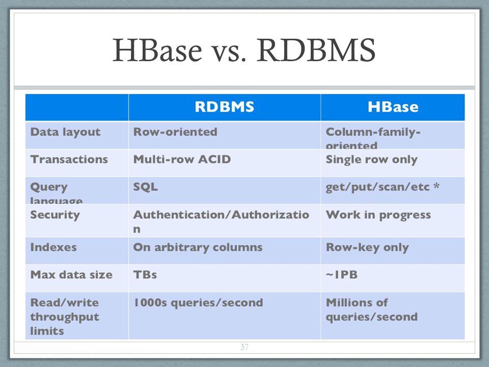 HBase vs. RDBMS 37