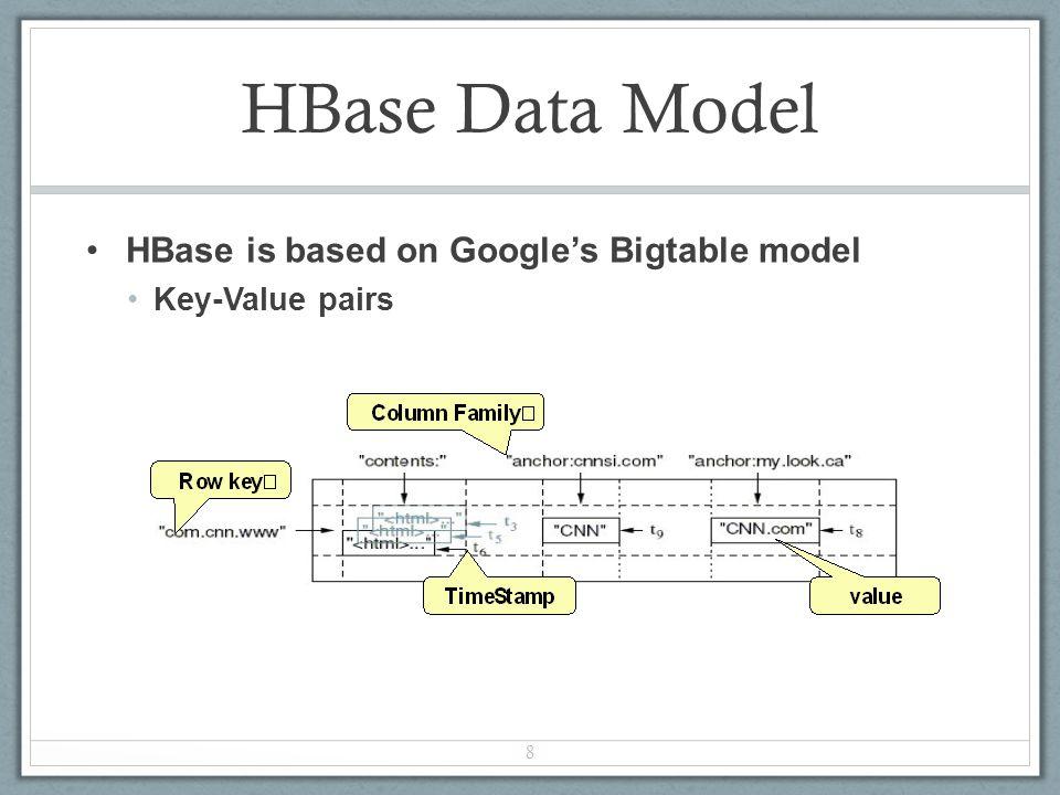 HBase is based on Google's Bigtable model Key-Value pairs 8