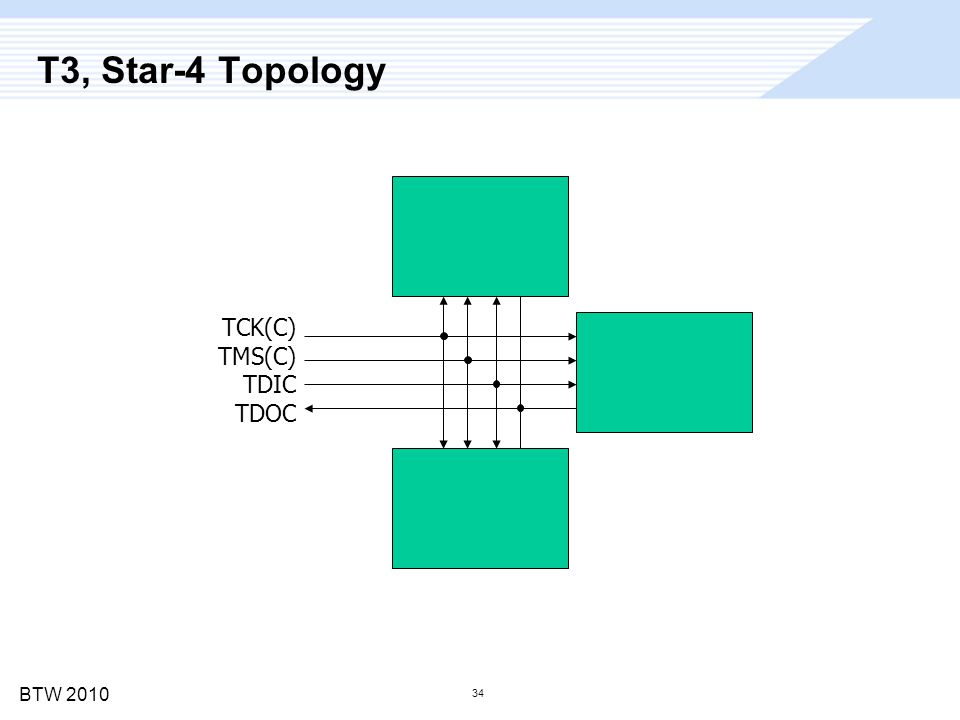 BTW 2010 34 TCK(C) TMS(C) TDIC TDOC T3, Star-4 Topology