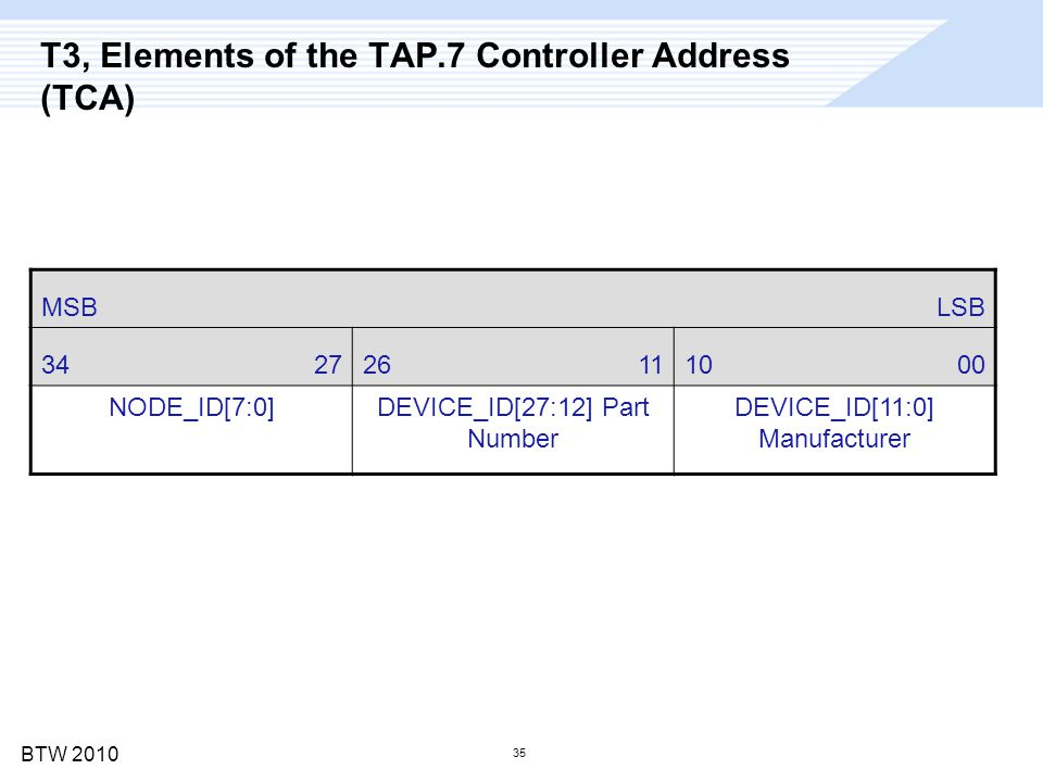 BTW 2010 35 T3, Elements of the TAP.7 Controller Address (TCA) MSBLSB 342726111000 NODE_ID[7:0]DEVICE_ID[27:12] Part Number DEVICE_ID[11:0] Manufactur