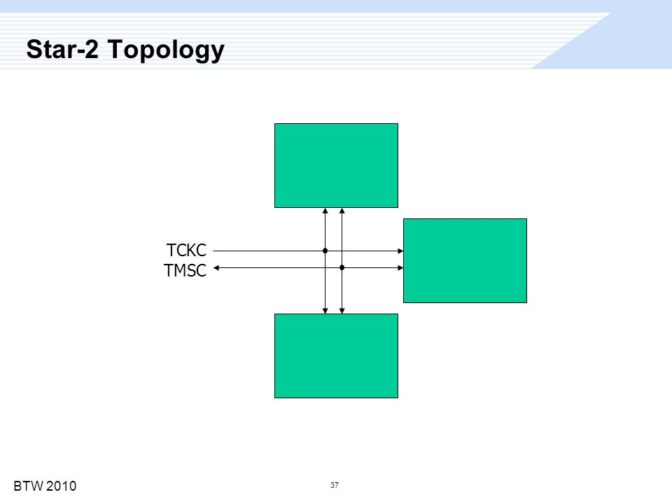 BTW 2010 37 TCKC TMSC Star-2 Topology