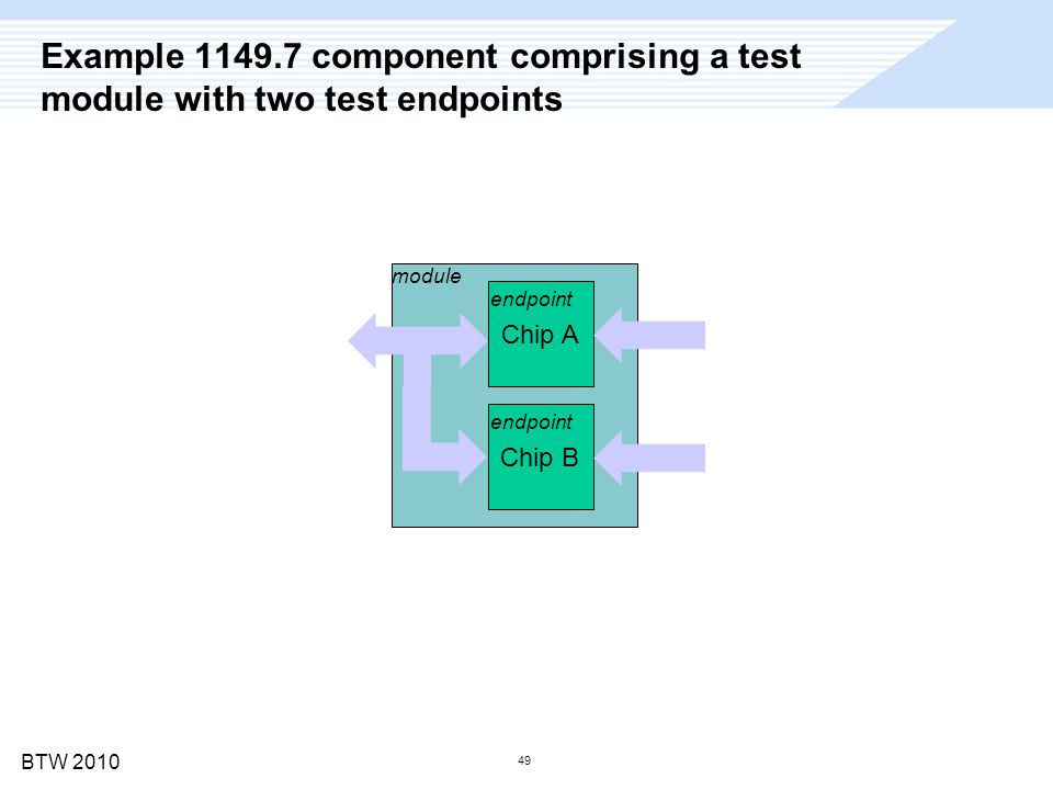 BTW 2010 49 module Chip A Chip B endpoint Example 1149.7 component comprising a test module with two test endpoints