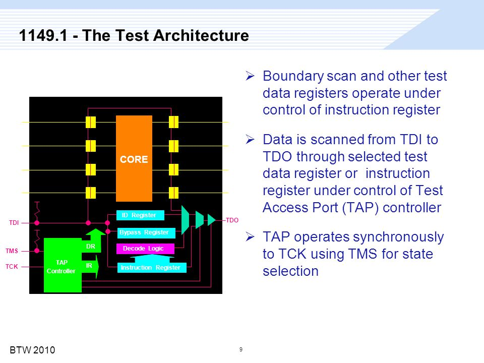 BTW 2010 10 1149.1 - The TAP Controller  16-state TAP provides 4 major operations: RESET RUN-TEST SCAN-DR SCAN-IR  Scans consist of 3 primary steps: CAPTURE SHIFT UPDATE