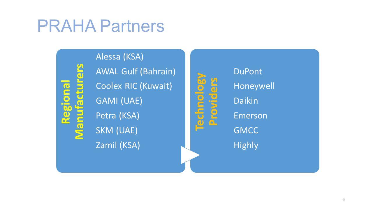 Regional Manufacturers Alessa (KSA) AWAL Gulf (Bahrain) Coolex RIC (Kuwait) GAMI (UAE) Petra (KSA) SKM (UAE) Zamil (KSA) Technology Providers DuPont Honeywell Daikin Emerson GMCC Highly 6 PRAHA Partners
